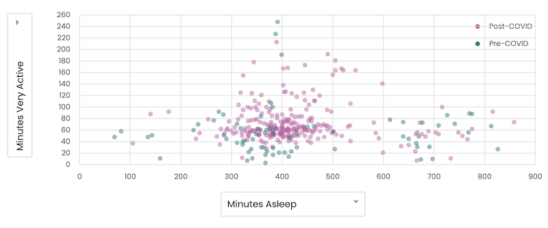 active-vs-sleep