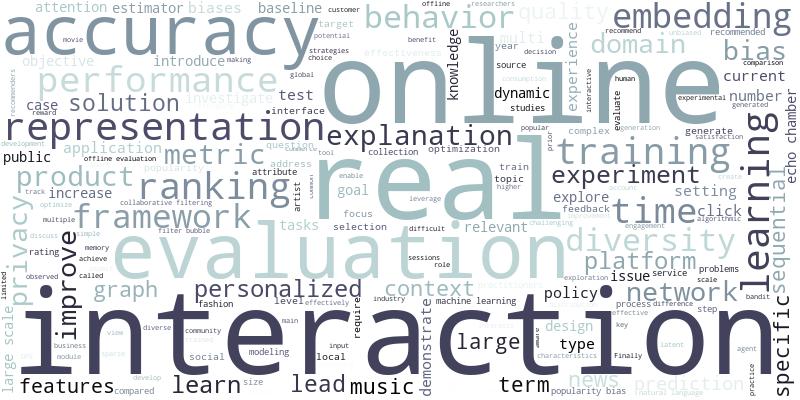 recsys-2021-wordcloud