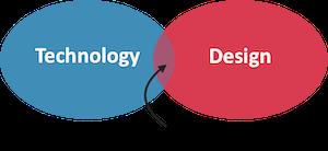 tech-design-story-1