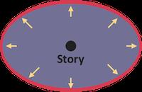 tech-design-story-3